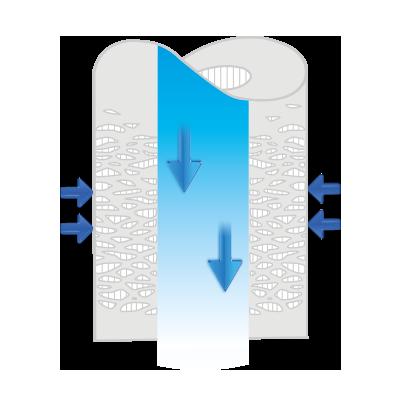 Les avantages de la microfiltration par membrane tubulaire